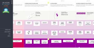"""Illustration du site """"Une histoire de l'Internet citoyen"""" internet-citoyen.fr"""