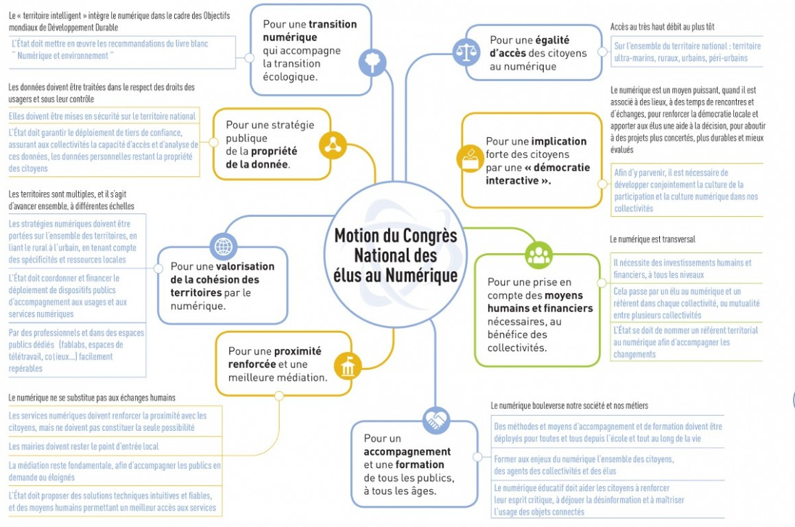 Motion du congrès national des élus au numérique