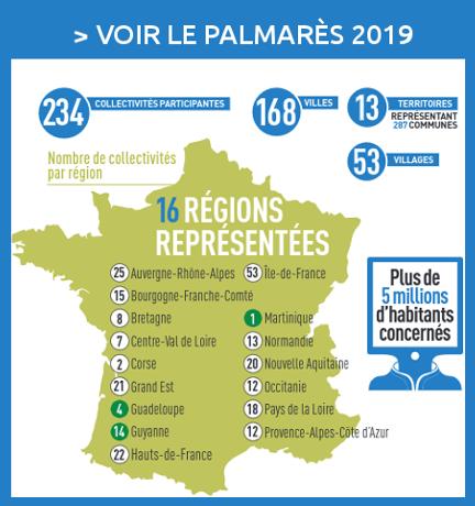 Palmarès du Label national Territoires, Villes et Villages 2019