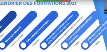 Formations-1